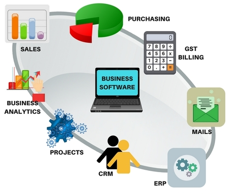 5 Benefits of Using Business Software